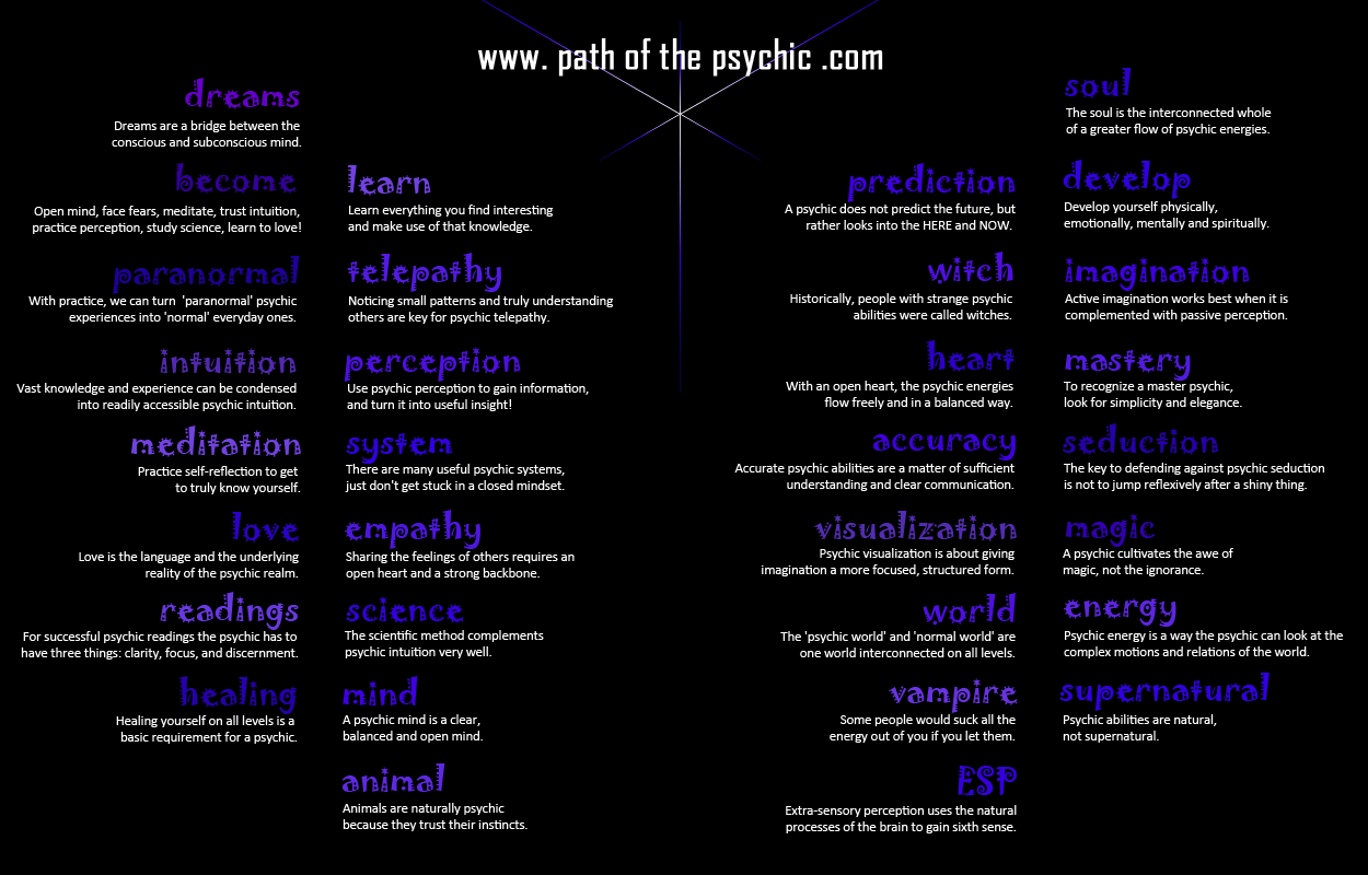 Psychic Concepts - Infographic